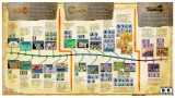 Golden Sun Timeline