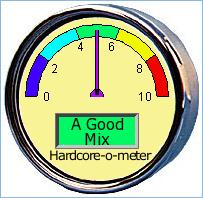 Hardcore-o-meter