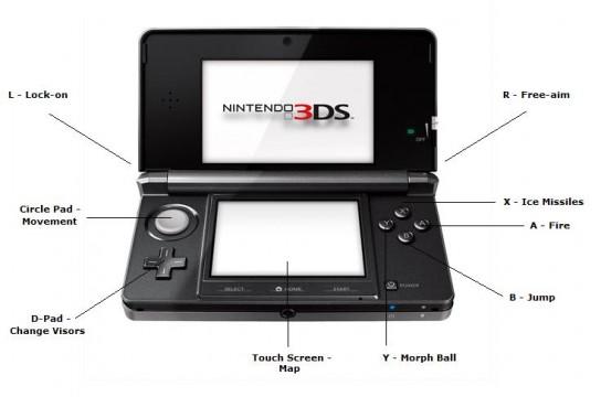 See Me in 3D: Metroid « NintendojoNintendojo